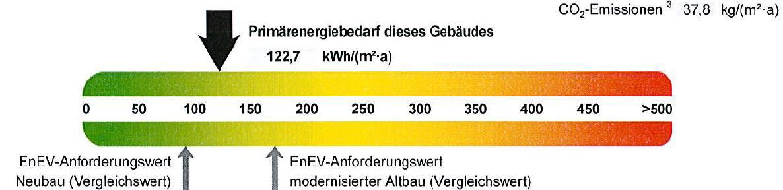 energieausweis-buero-3a